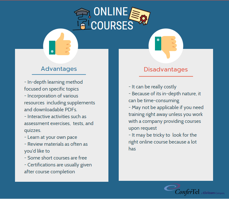 infographic about online courses