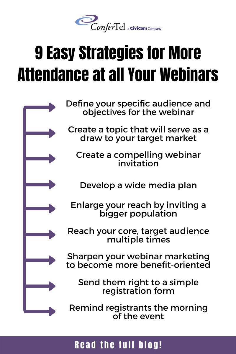 9 Easy Strategies for More Attendance at all Your Webinars - Infog