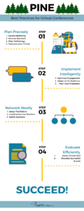 Virtual Conference Best Practices Infographic