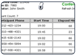 Call Hub Pro Call Monitoring